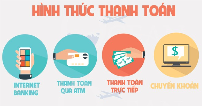 https://thuonghieuweb.com/uploads/baiviet/hinh-thuc-thanh-toan.jpg
